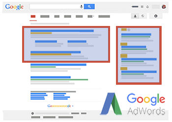 Campanhas do Google Adwords